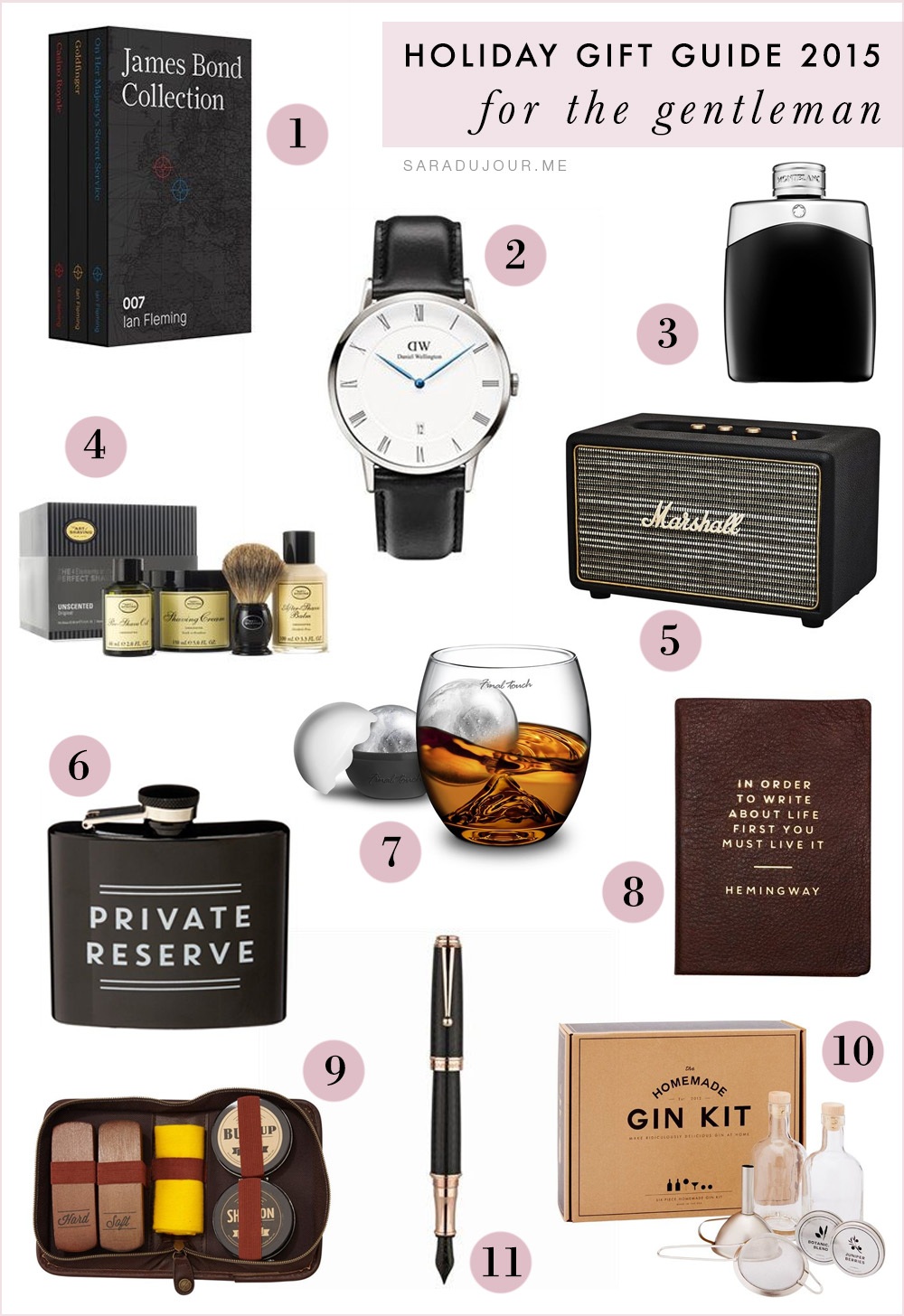 Holiday Gift Guide 2015: for the Gentleman | Sara du Jour