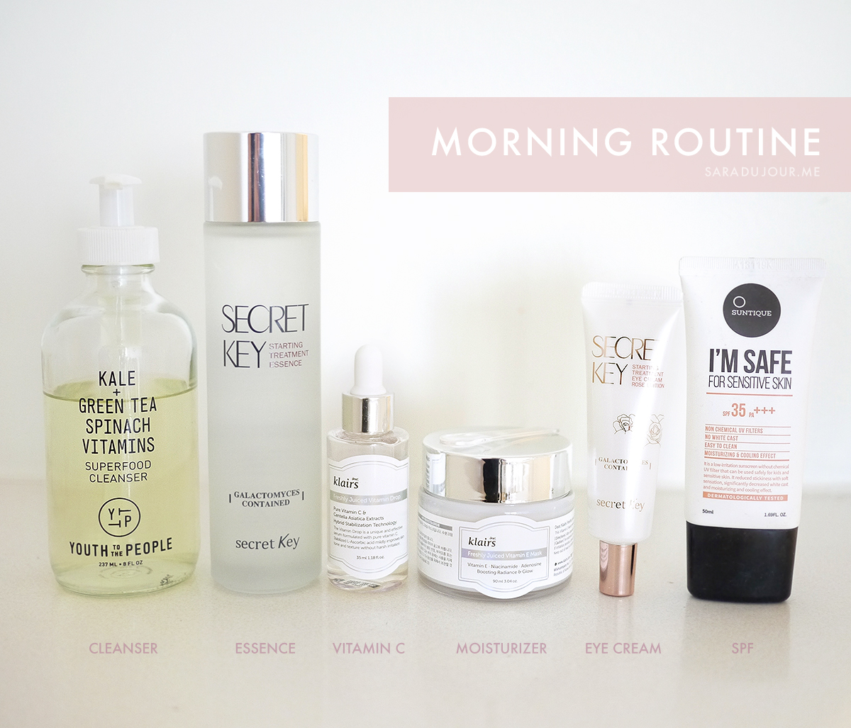 Morning Skincare Routine for Clear Skin | Sara du Jour